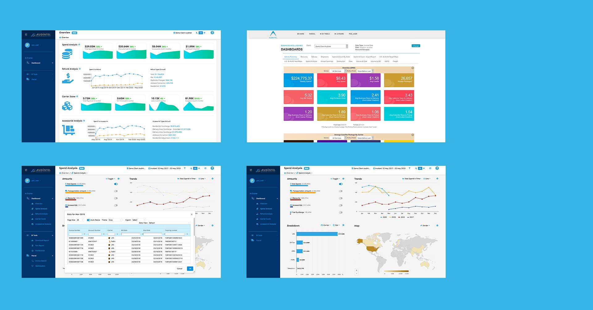The-Audintel-dashboard-shipping-analytics